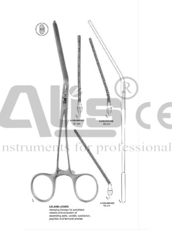 LELAND JONES CLAMPING FORCEPS